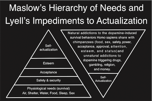 dopamine awareness and self-actualization, rethinking maslow's