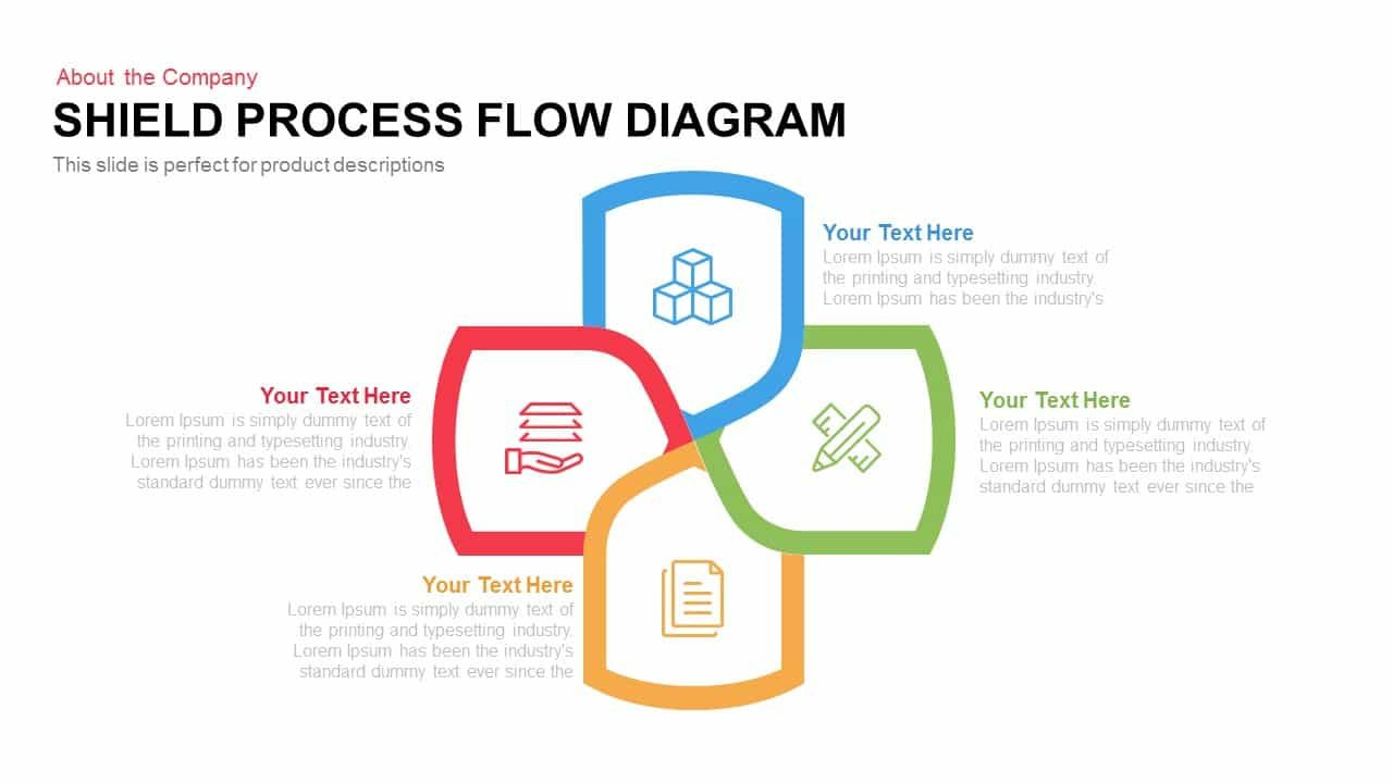 shield process flow diagram template for powerpoint and keynoteshield process flow diagram template for powerpoint and keynote shield process flow diagram template for powerpoint comprises white and black background