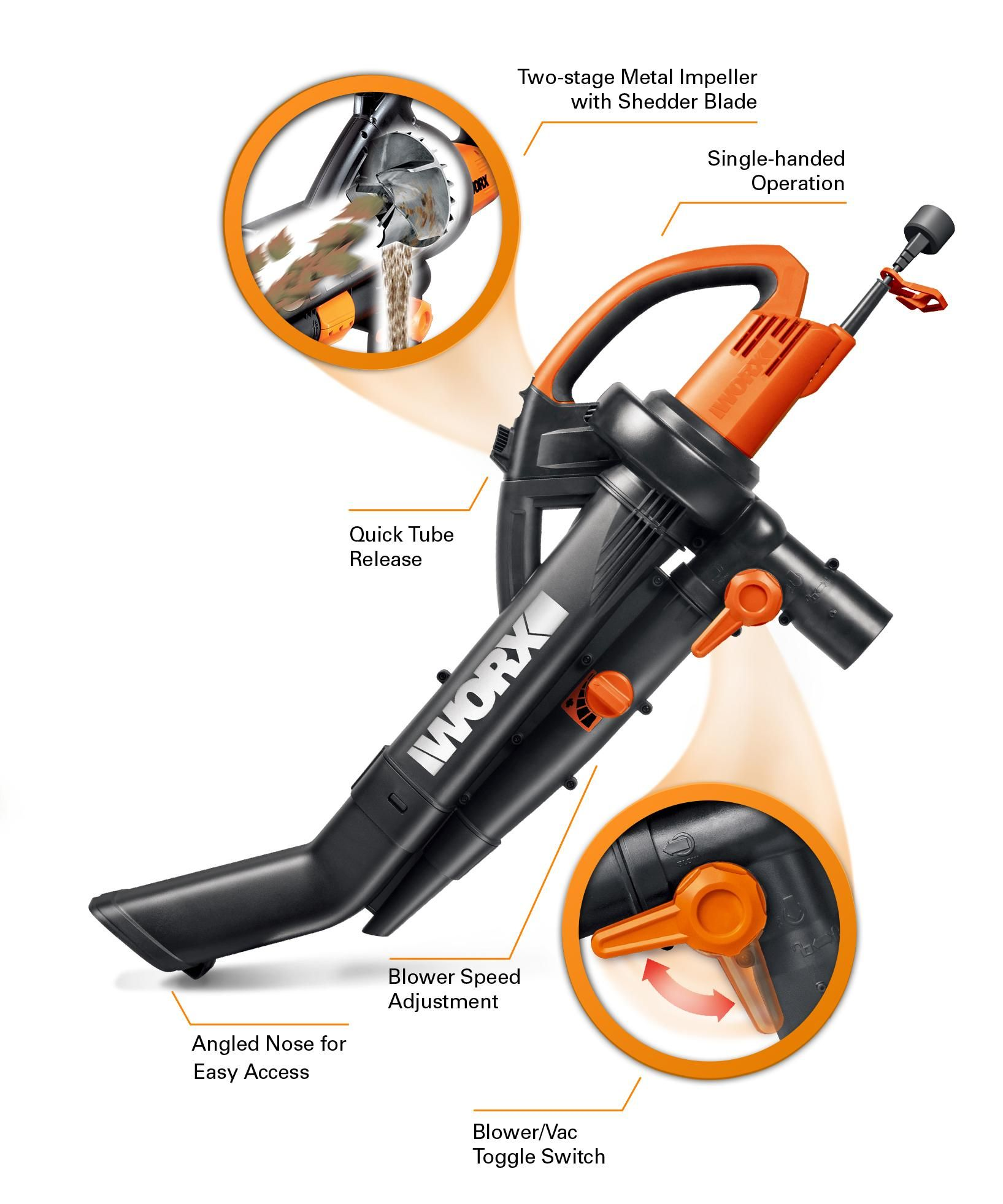 Worx Trivac 12 Amp 3 In One Blower Mulcher Vacuum With Metal Impeller 210 Mph 350 Cfm Adjustable Output And Collection Bag Wg509 Mulching Blowers Vacuums
