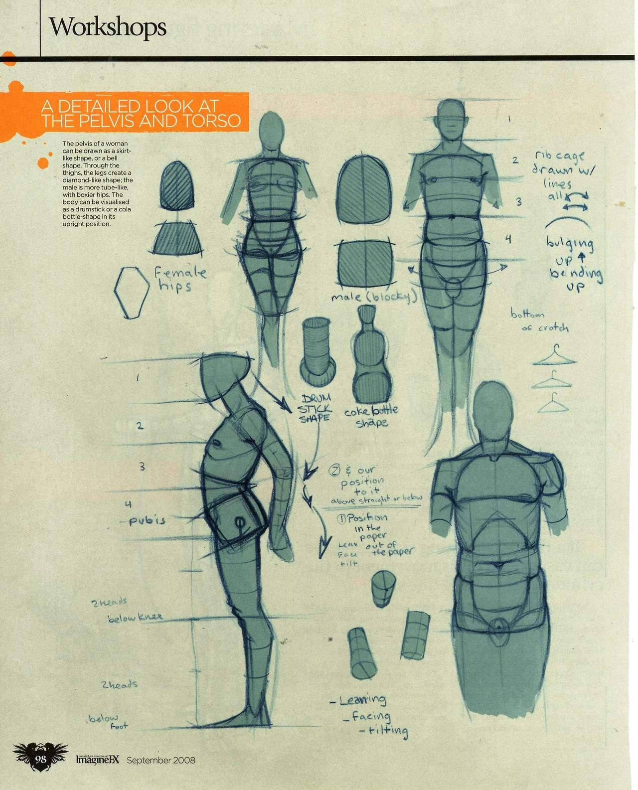 Artist Insight Mastering Figure Drawing Dibujos Pinterest