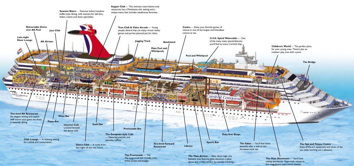 CARNIVAL VALOR DIAGRAM CARNIVAL VALOR Pinterest Diagram - Diagram of a cruise ship