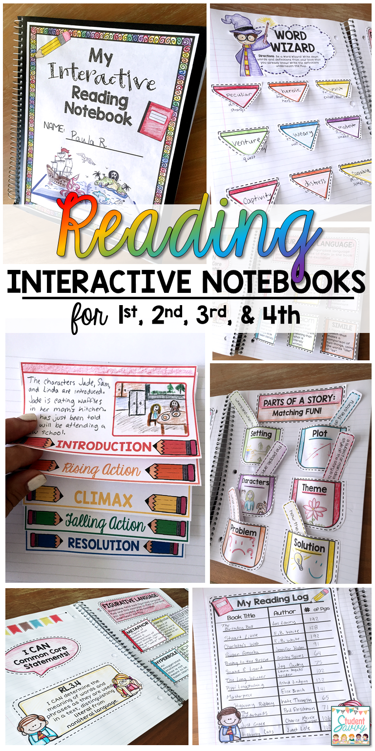 Reading Interactive Notebooks For 1st 2nd 3rd And 4th Grade