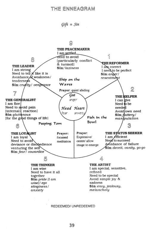Pin By Andrew Chow On 9 Type Personality Enneagram Pinterest