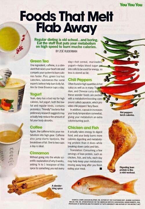 Fat burning foods http://bestfitnessbody.blogspot.com/