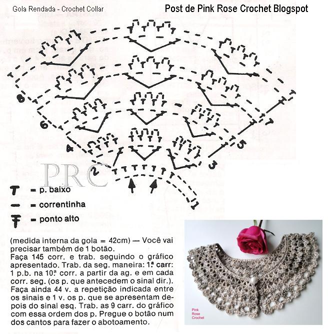 Patrones para Crochet: 3 Collares de Crochet Diferentes | I love ...