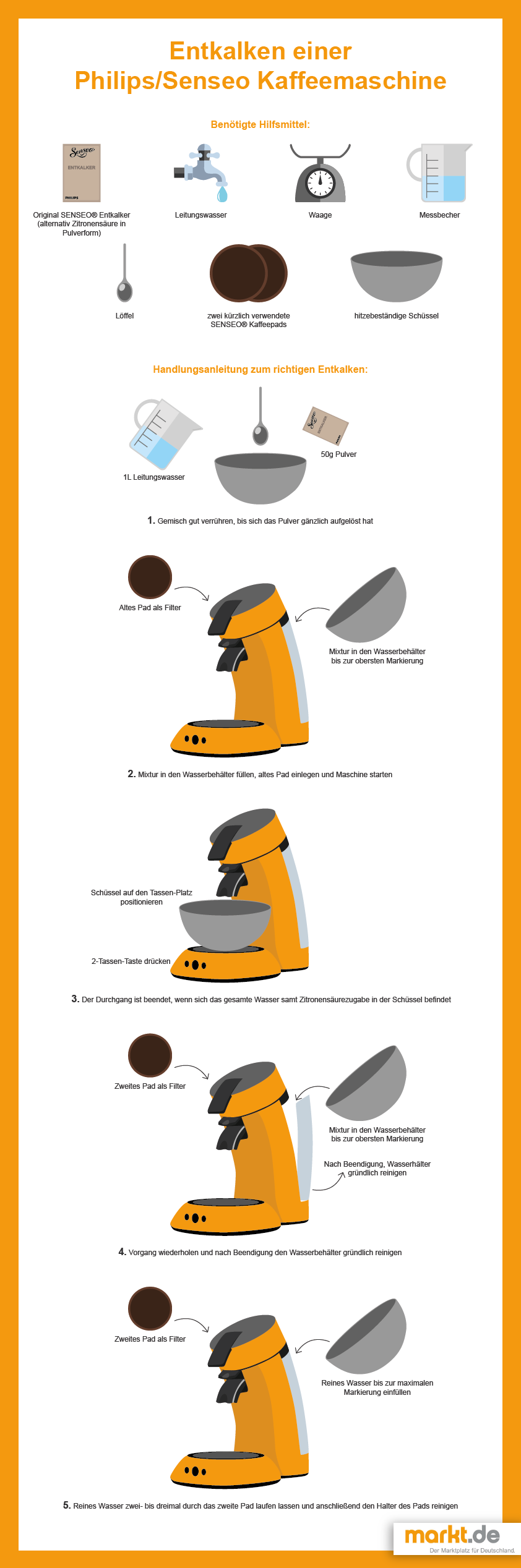 senseo kaffeemaschine reinigen