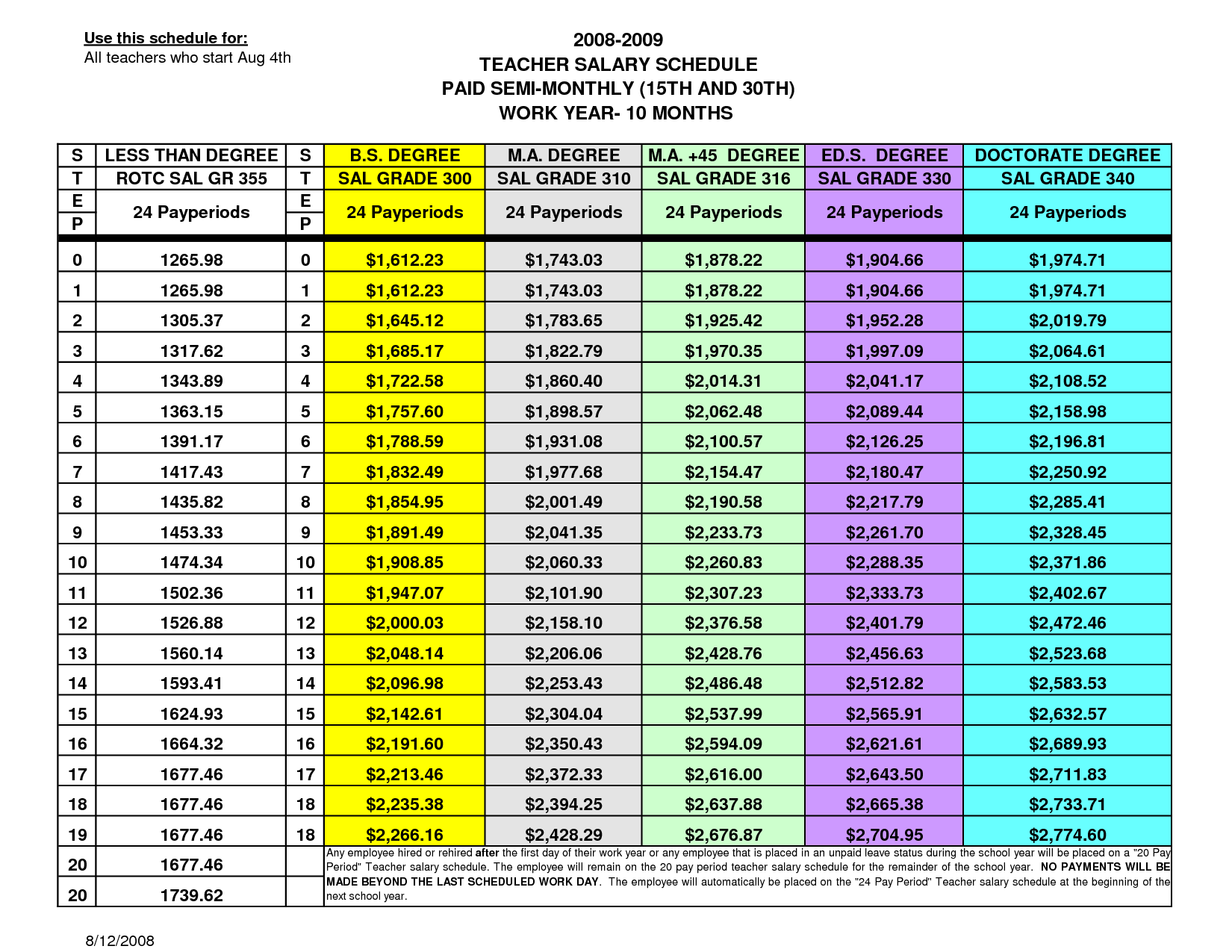 2008-2009 TEACHER SALARY SCHEDULE PAID SEMI-MONTHLY (15TH AND 30TH ...