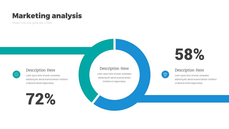 Smart Pitch Deck Marketing analysis, Environmental
