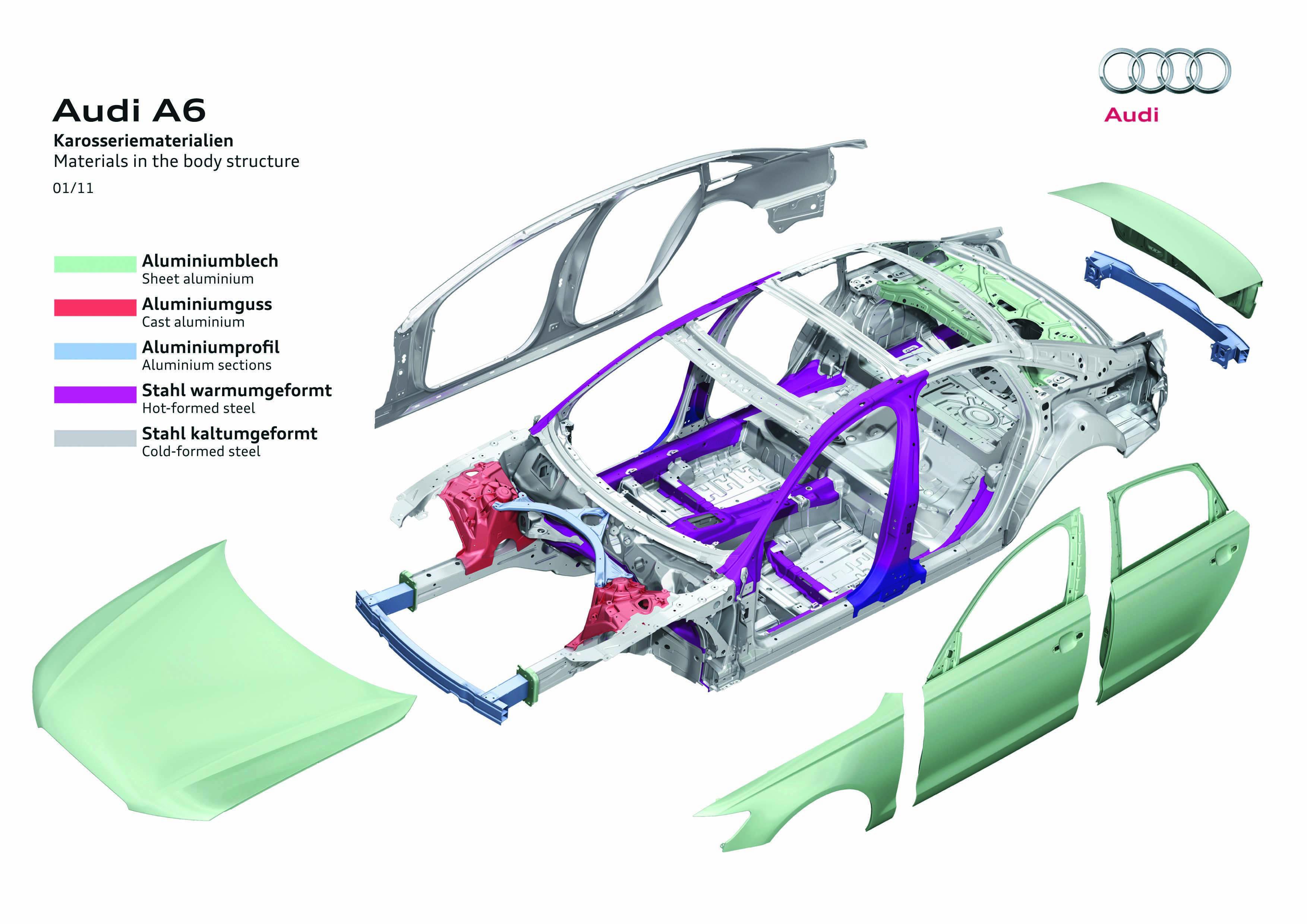 built as such | Audi | Pinterest