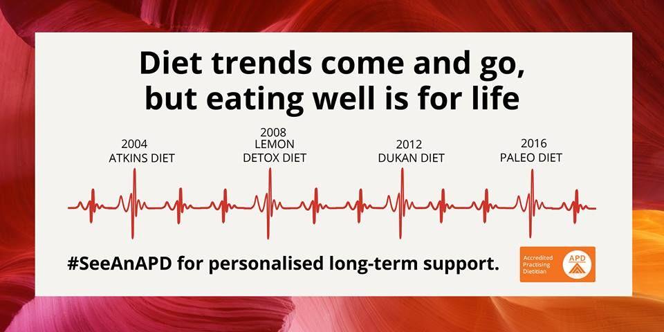 diet crazes over the years