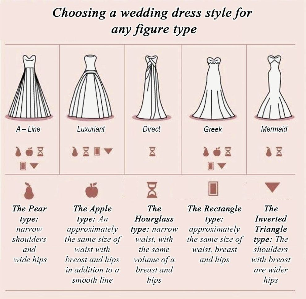 Pin By Ruby Pover On W E D D I N G Wedding Dress Styles Dress Body Type Wedding Dress Body Type