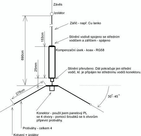 Cb 27mhz 5 8 Antenna Antenas Radioaficion Disenos De Unas