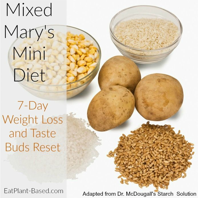Weight Loss Diet For 7 Days Tested By Corporates