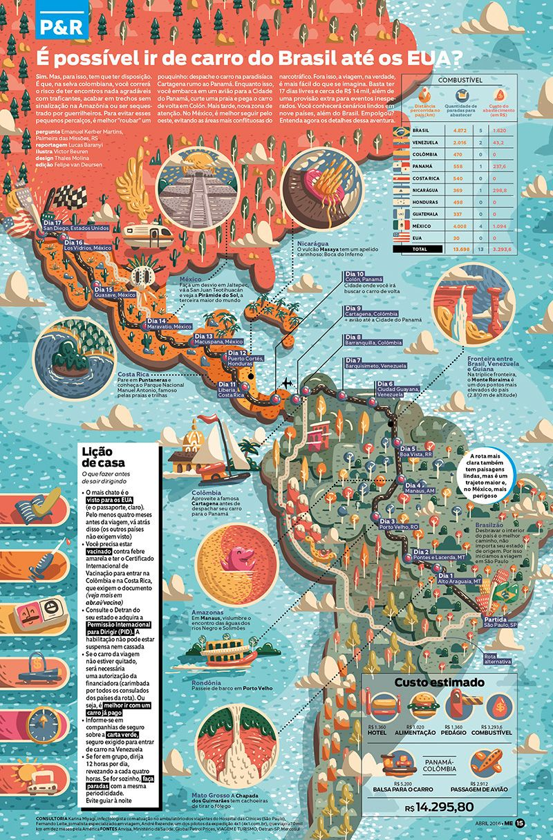 Editorial illustration for Mundo Estranho Magazine BrazilArticle