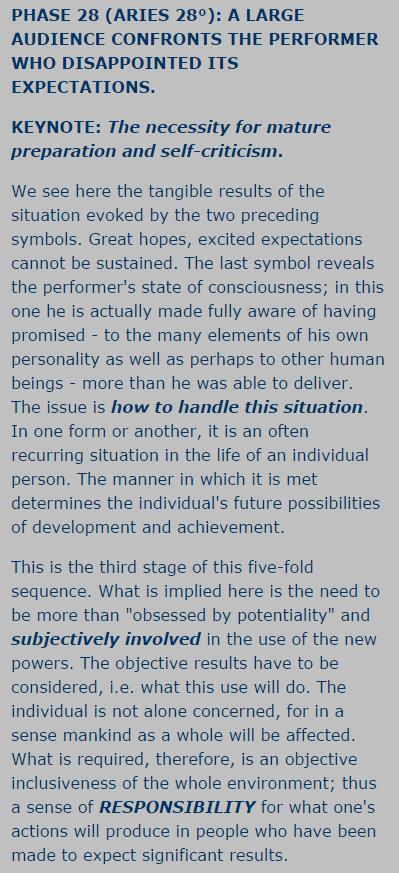 Sabian Symbols Dane Rudhyar Aries Degree 27 28 Just Some Food