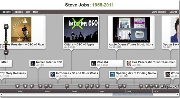 7 Best Timeline Creators For Creating Awesome Timelines Ed Tech