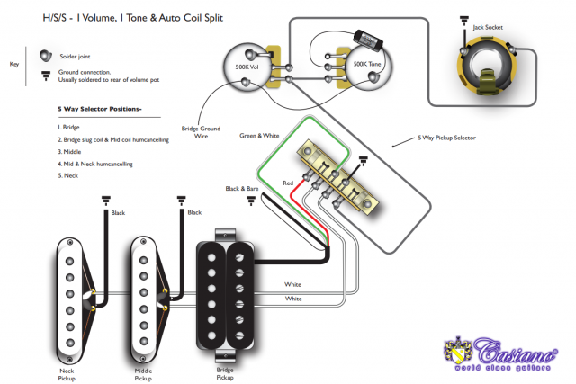 electric guitar input jack wiring diagram