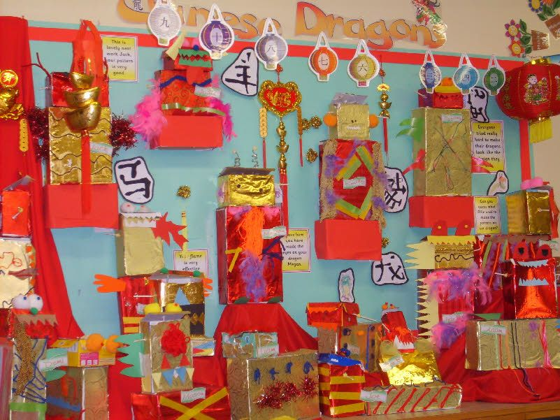 Classroom Ideas For New Years ~ Chinese new year bulletin board idea language