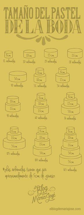 El tamaño del pastel de boda