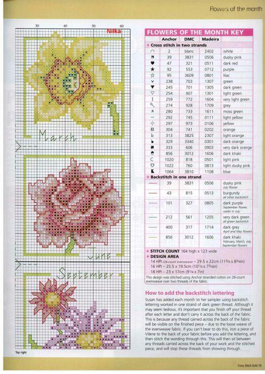 Pin de Kis Anna en CrossStitch Flowers | Pinterest | Flores, Punto ...