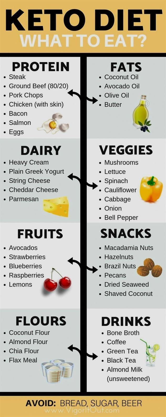 dieting late period, foods for dieting 1200 calories