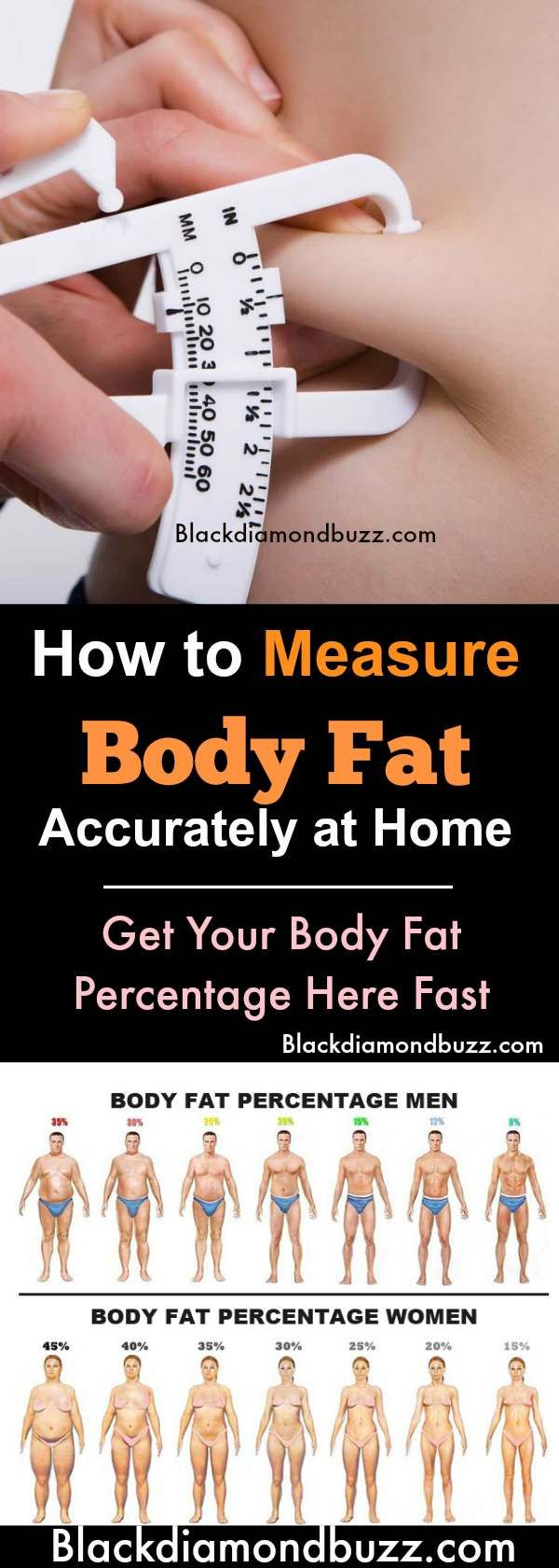 body fat percentage chart how to measure body fat by the end of this article you would have learned all there is about body fat percentage you w