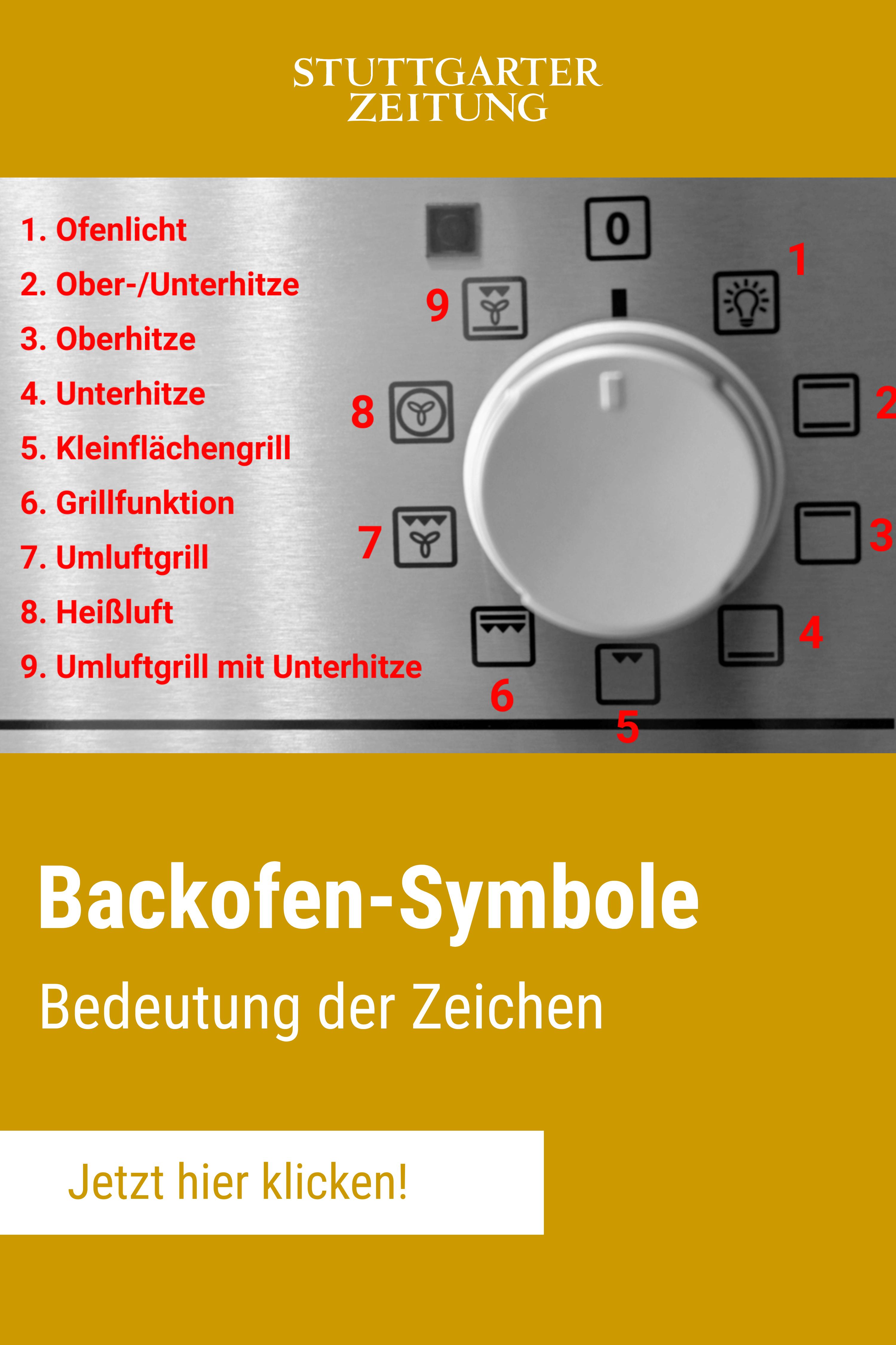 Symbole die was bedeuten Mobilfunk Empfang
