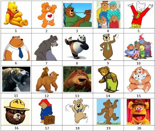 Famous Cartoon Bear Names