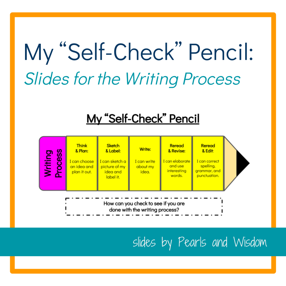 Slides For The Writing Process I Can Statements Distance Learning Writing Checklist Writing Checks First Grade Writing [ 960 x 960 Pixel ]