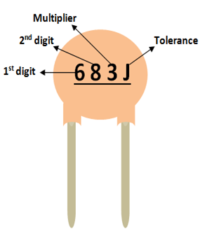Capacitor Basics Working And Different Types Of Capacitors With Their Applications In Circuits In 2020 Electronic Circuit Projects Circuit Electrical Circuit Diagram
