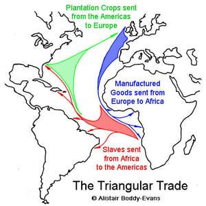 What Was the Trans-Atlantic Slave Trade?: What was the Triangular Trade?