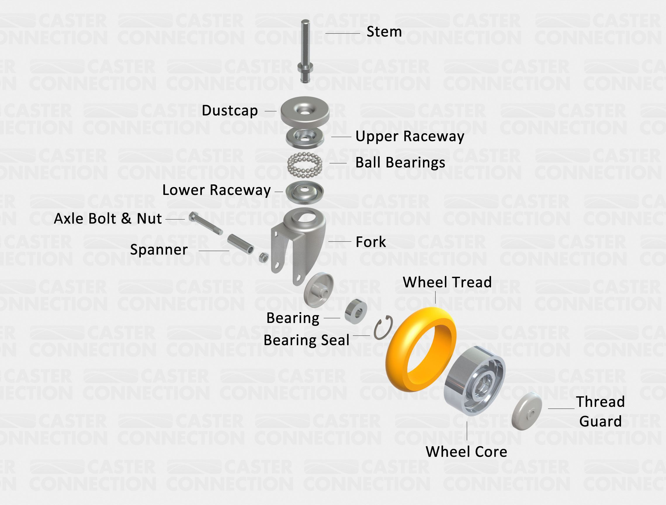 Anatomy of a kingpinless swivel caster