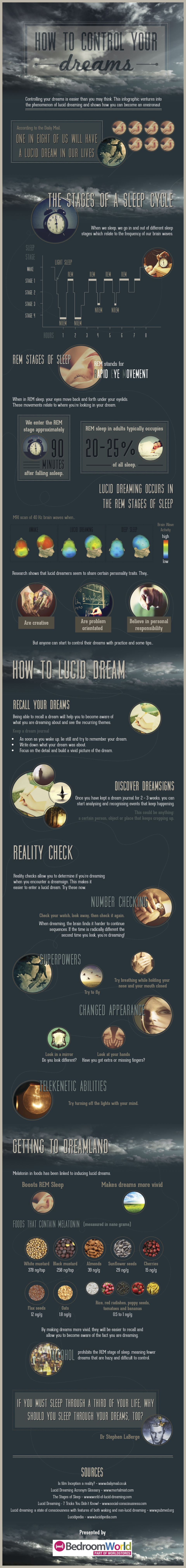 How To Control Your Dreams | Infographic
