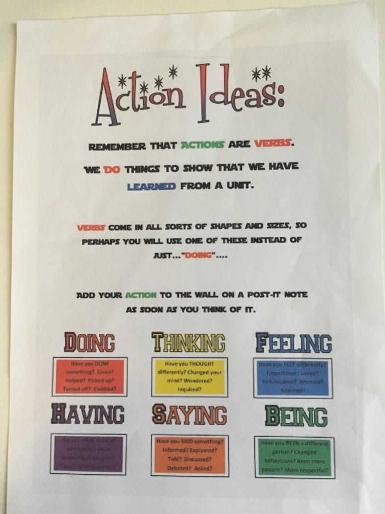Great poster! RT @whatedsaid Action is anything that happens as a result of learning #pypchat @CapitanoAmazing