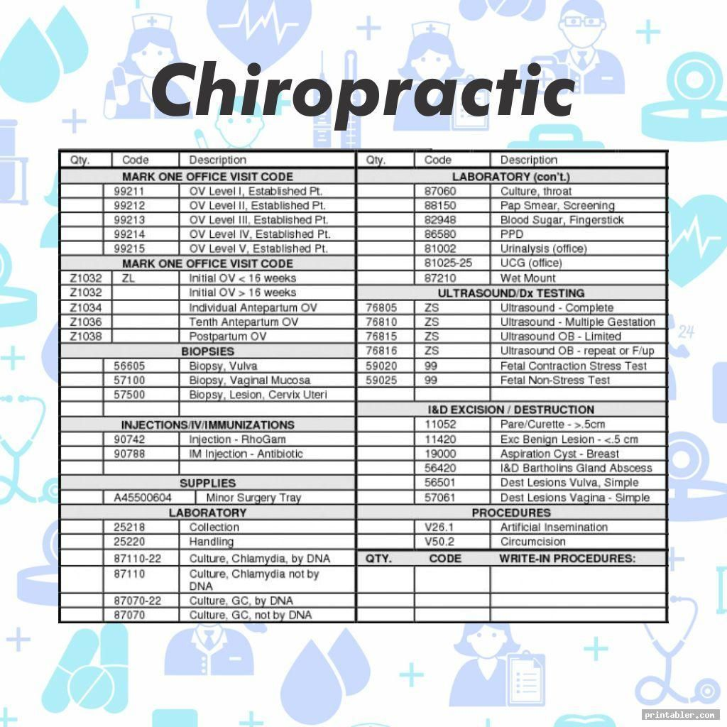 Chiropractic Superbill Template Printable in 2020