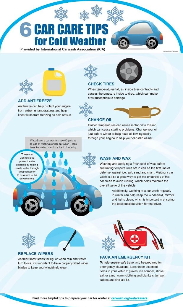 winterize-your-car-with-these-6-tips