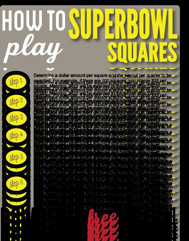 How To Play Superbowl Squares Superbowl Squares Superbowl Party Football Squares
