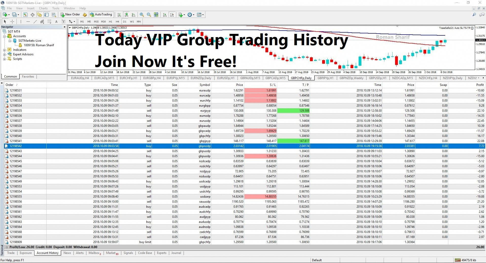 Forexcurrency Forex Currency Forex How Are You Feeling