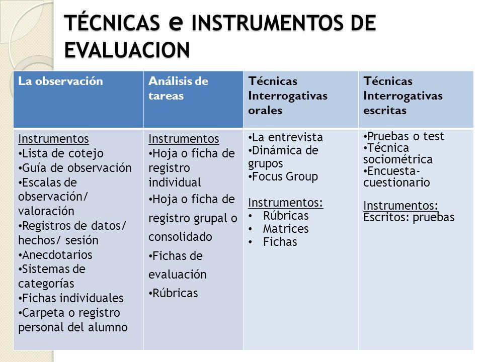 Direccion General De Escuelas Como Evaluar Tecnicas E Instrumentos Buscar Con Google