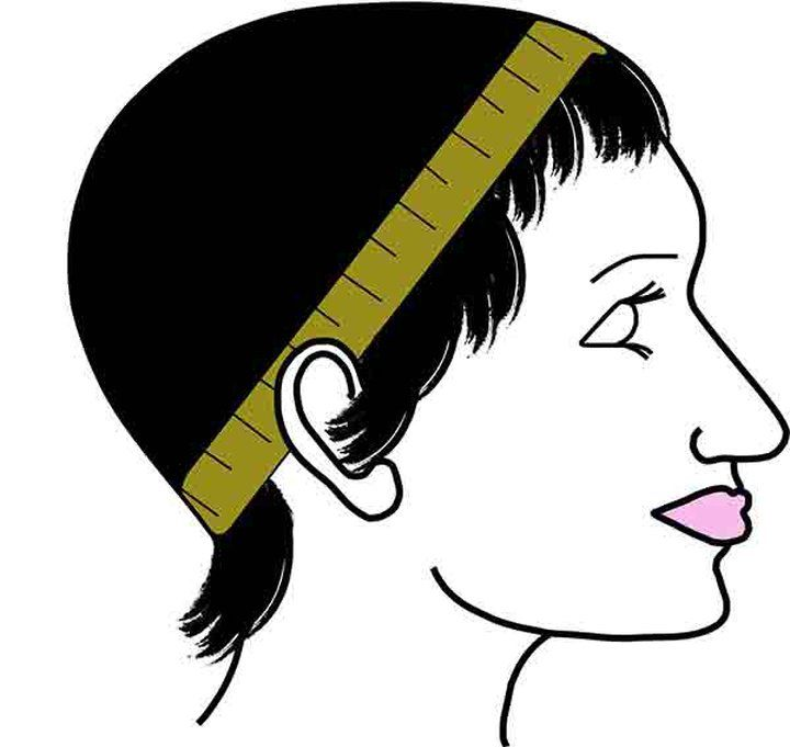 how to measure head for wig making