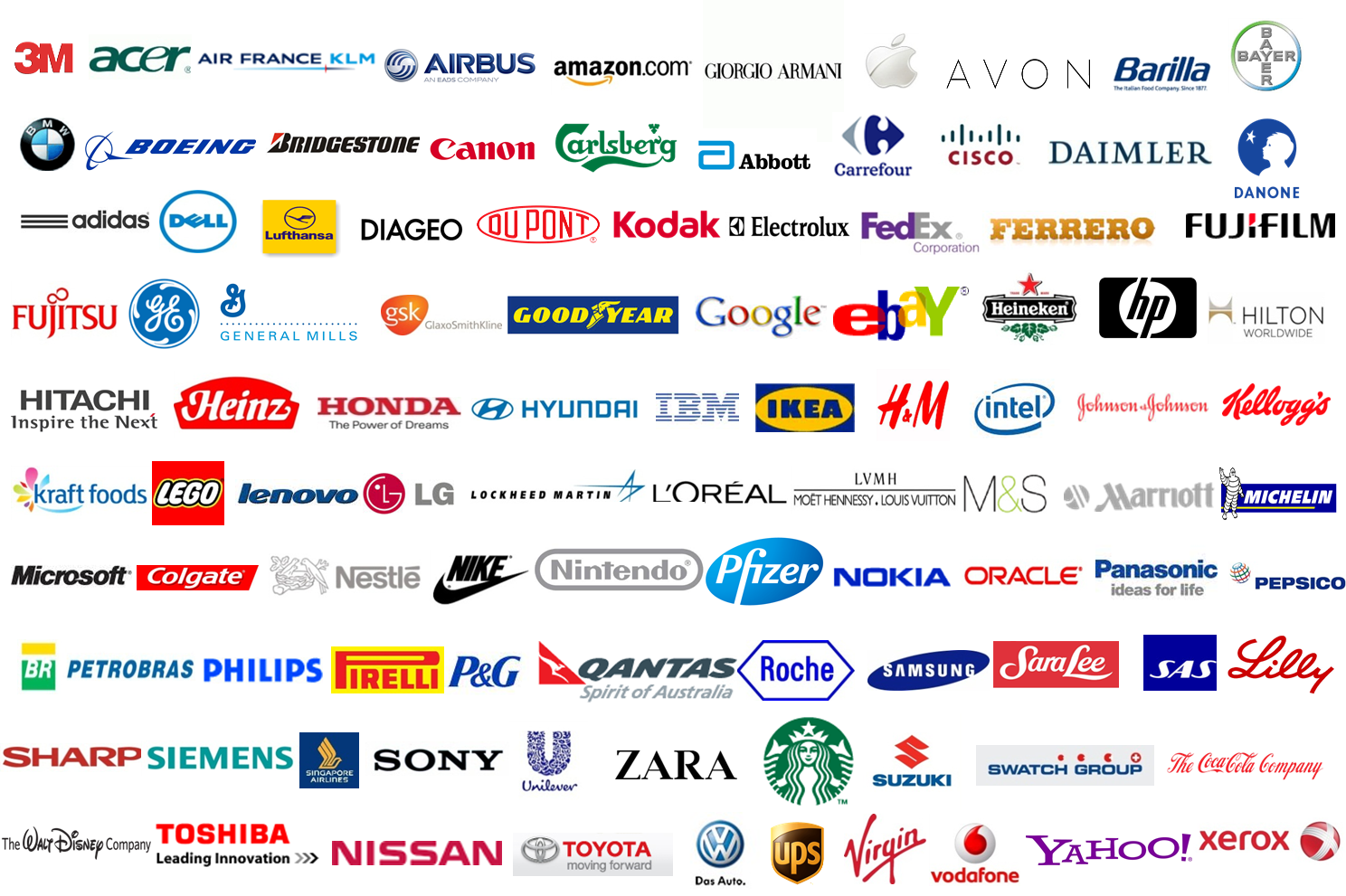 Electronic Brands Logos Starting With S | www.pixshark.com ...