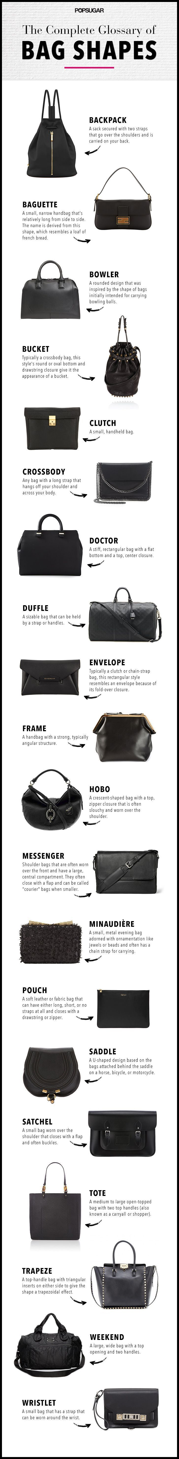 The Complete Glossary Of Bag Shapes What To Wear Anywhere