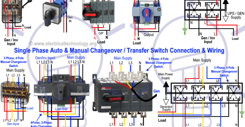 How to Wire Auto & Manual Changeover & Transfer Switch - (1 ...  Phase Manual Changeover Switch Wiring Diagram on 3 phase magnetic contactor, 3 phase current transformer, 3 phase manual transfer switch,