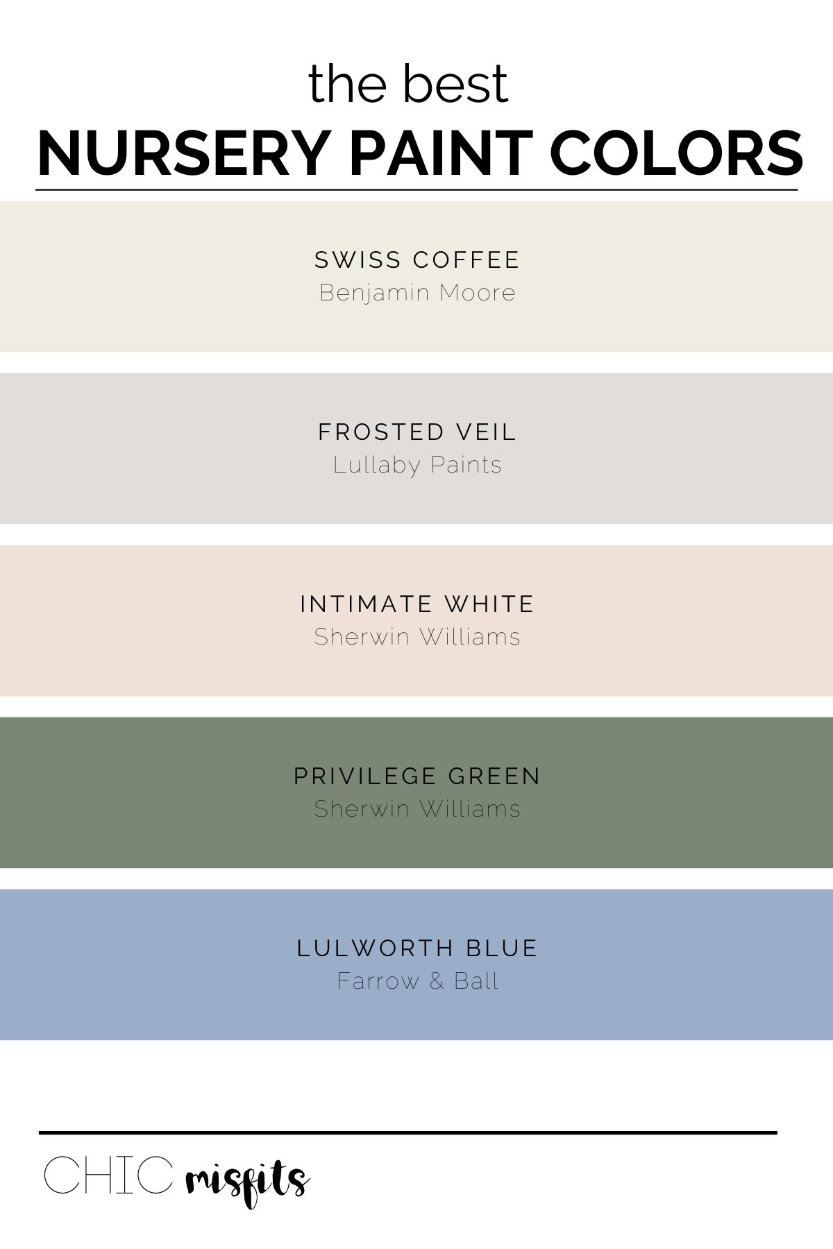5 Of The Best Nursery Paint Colors Chic Misfits Nursery Paint Colors Nursery Paintings Gender Neutral Nursery Colors