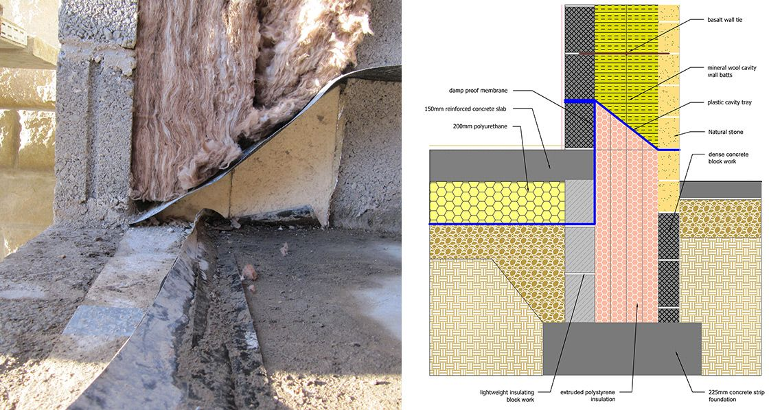 Construction Of The Cavity Wall Showing The Concrete
