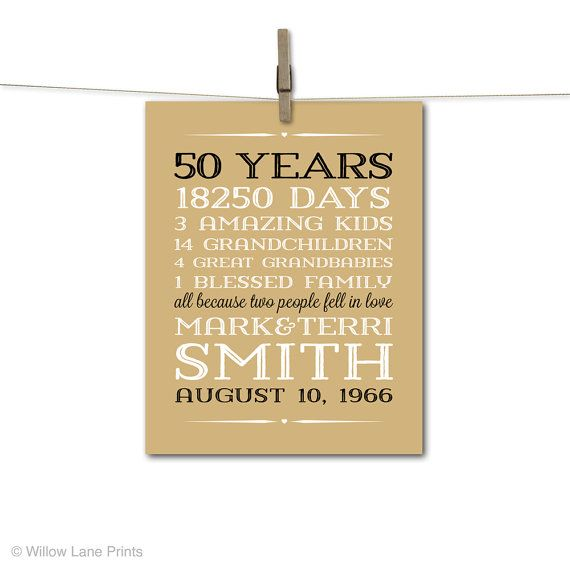 Wow Your Husband Or Wife With The Perfect Personalized 50th Anniversary Gift Of Give To That
