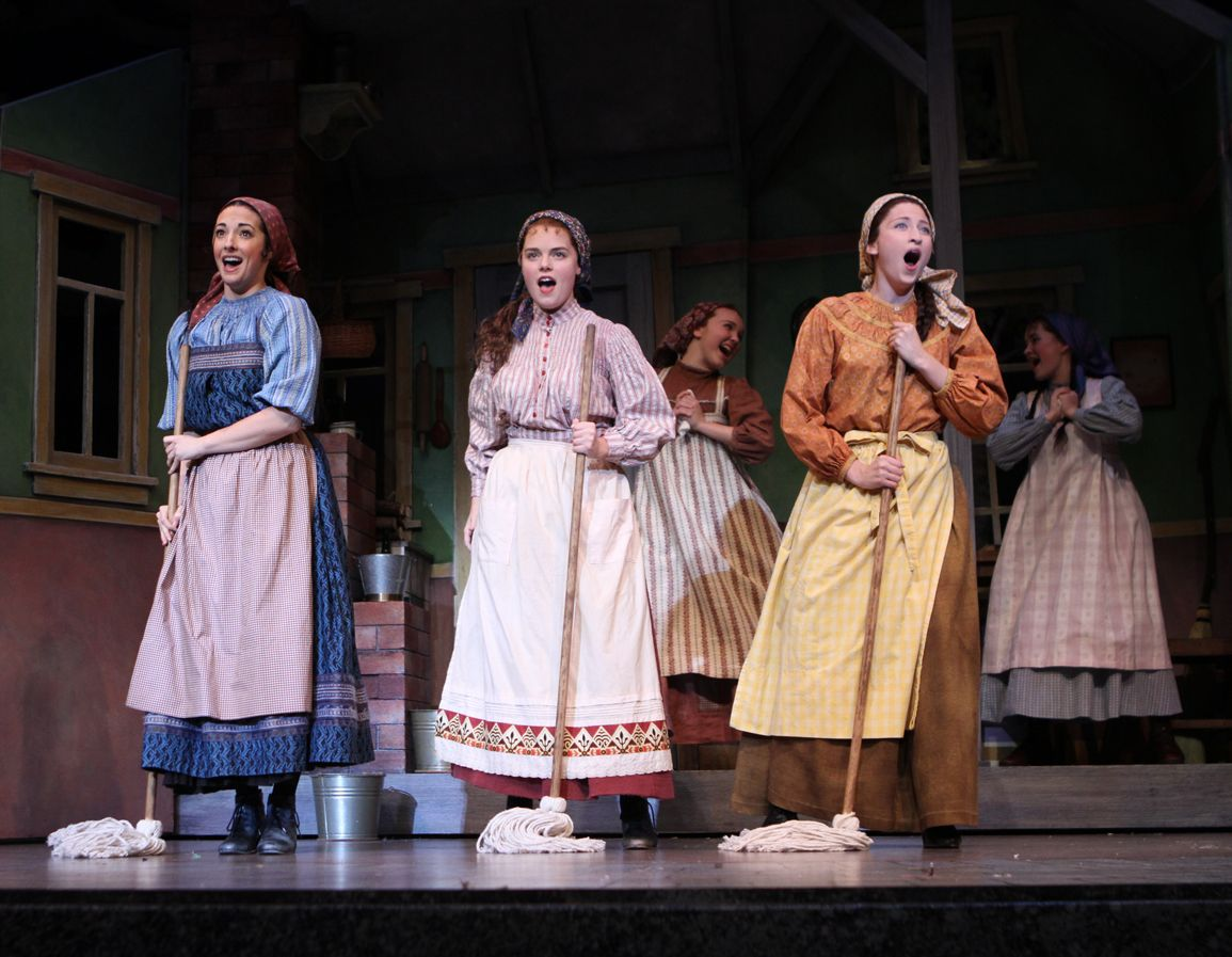 Fiddler On The Roof Characters In 2020 Fiddler On The Roof Fiddler Roof S
