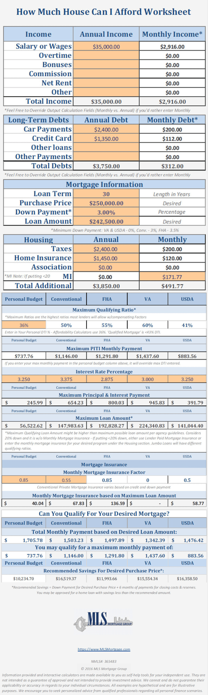 How Much House Can I Afford Insider Tips And Home Affordability Calculator Home Buying Process Buying First Home Home Buying Tips