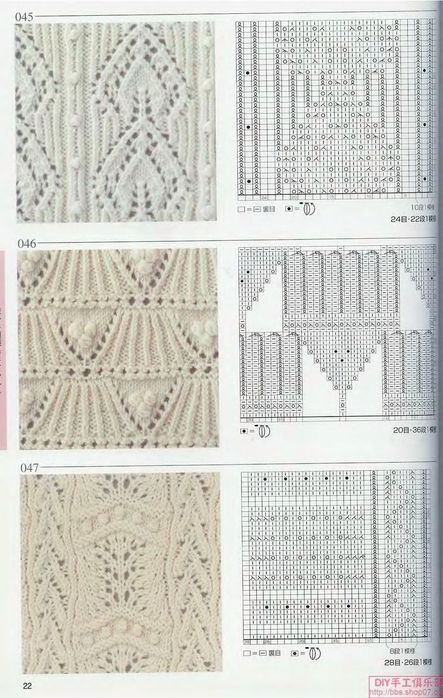 beauty lace and cable knitting patterns spokes. | make handmade ...