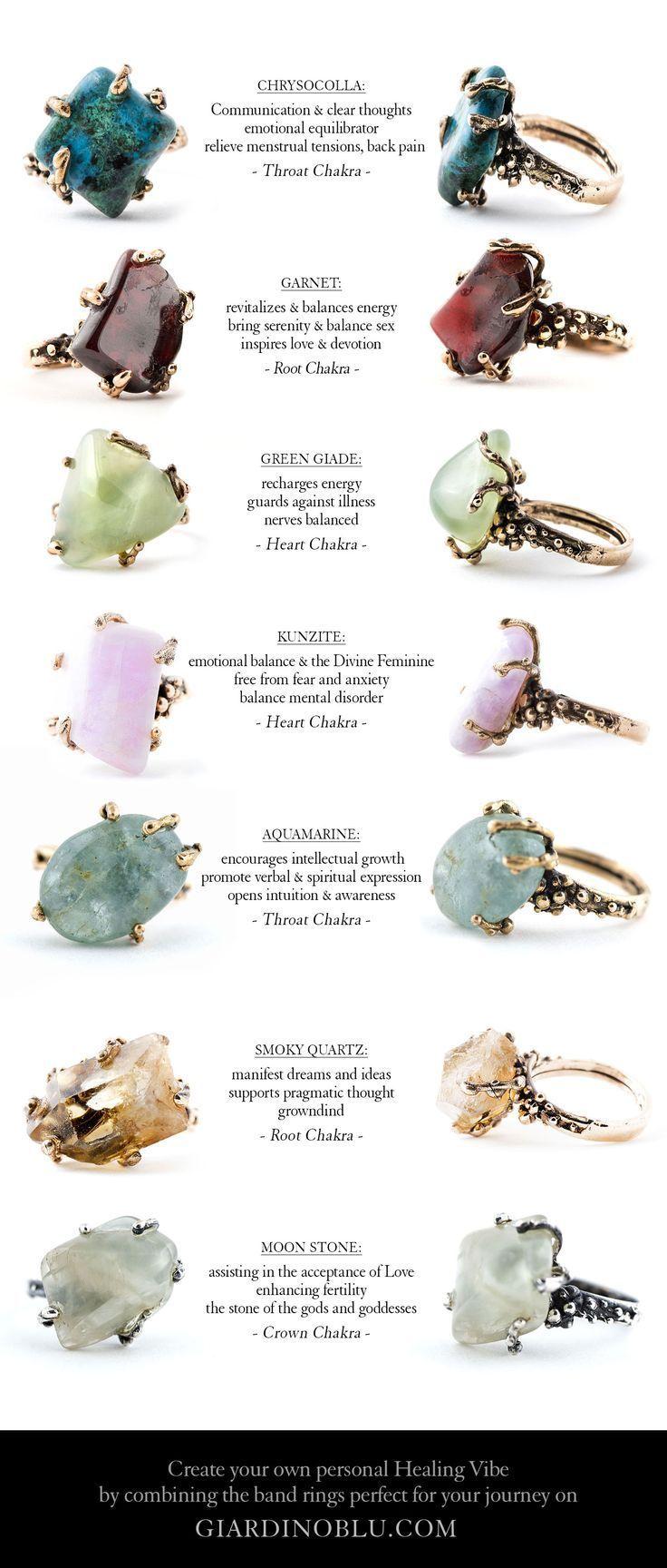 Photo of Crystal Band Ring Buyer's Guide: Crysocolla, Garnet, Green Giade, Kunzite, Aquam …
